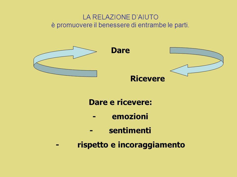 Tratti relazionali da sviluppare per instaurare una corretta