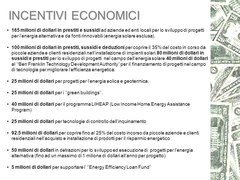 INCENTIVI ECONOMICI 165 milioni di dollari in prestiti e sussidi ad aziende ed enti locali per lo sviluppo di progetti per lenergia alternativa e da f
