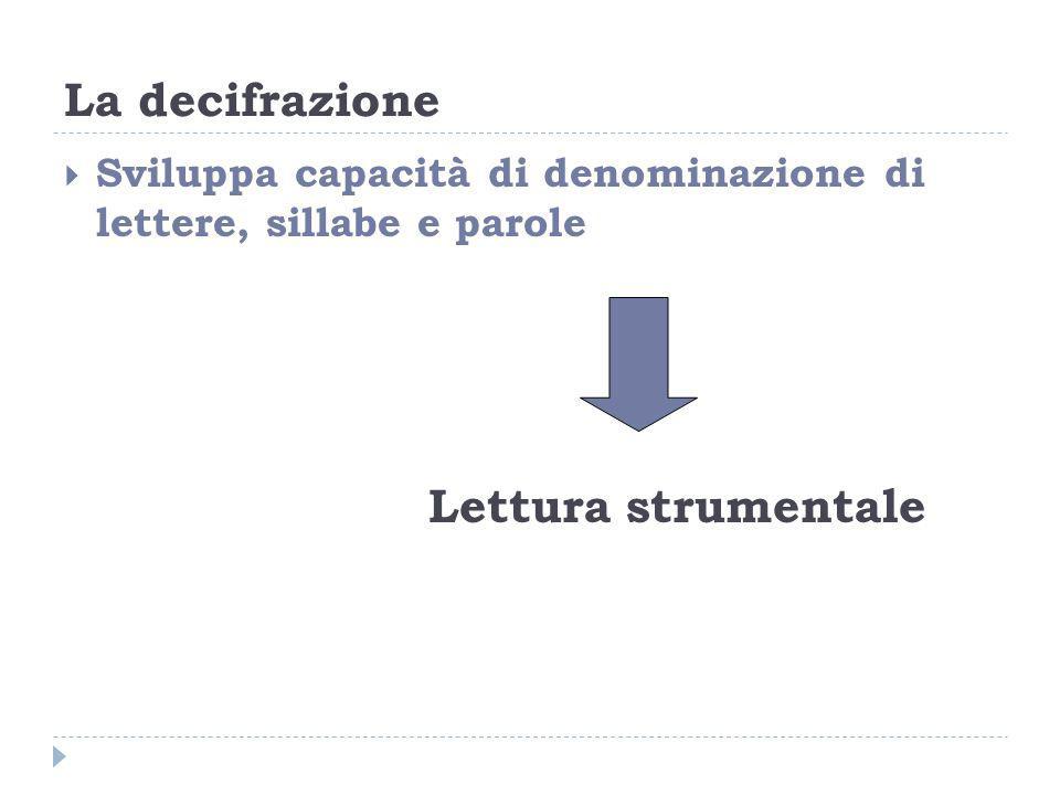 La decifrazione Sviluppa capacità di denominazione di lettere, sillabe e parole Lettura strumentale