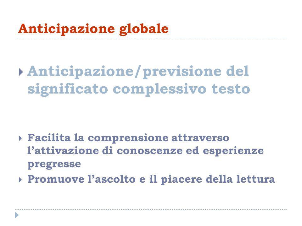 Anticipazione globale Anticipazione/previsione del significato complessivo testo Facilita la comprensione attraverso lattivazione di conoscenze ed esp