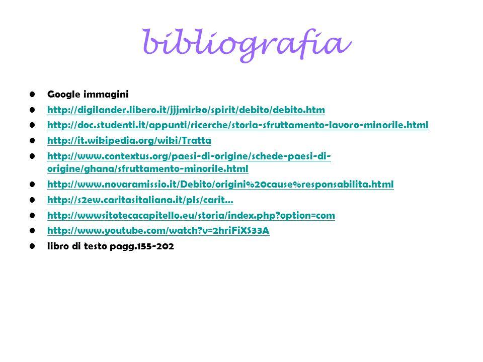bibliografia Google immagini http://digilander.libero.it/jjjmirko/spirit/debito/debito.htm http://doc.studenti.it/appunti/ricerche/storia-sfruttamento