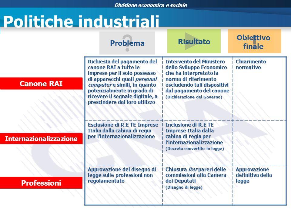 Divisione economica e sociale Politiche industriali Canone RAI Internazionalizzazione Professioni Risultato Richiesta del pagamento del canone RAI a t