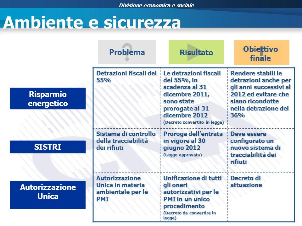 Divisione economica e sociale Ambiente e sicurezza Risparmio energetico SISTRI Autorizzazione Unica Risultato Detrazioni fiscali del 55% Le detrazioni
