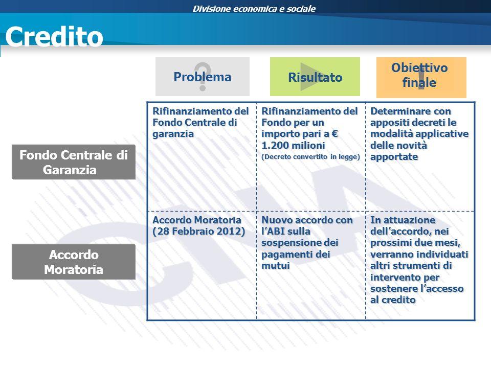 Divisione economica e sociale Credito Fondo Centrale di Garanzia Accordo Moratoria Risultato Rifinanziamento del Fondo Centrale di garanzia Rifinanzia