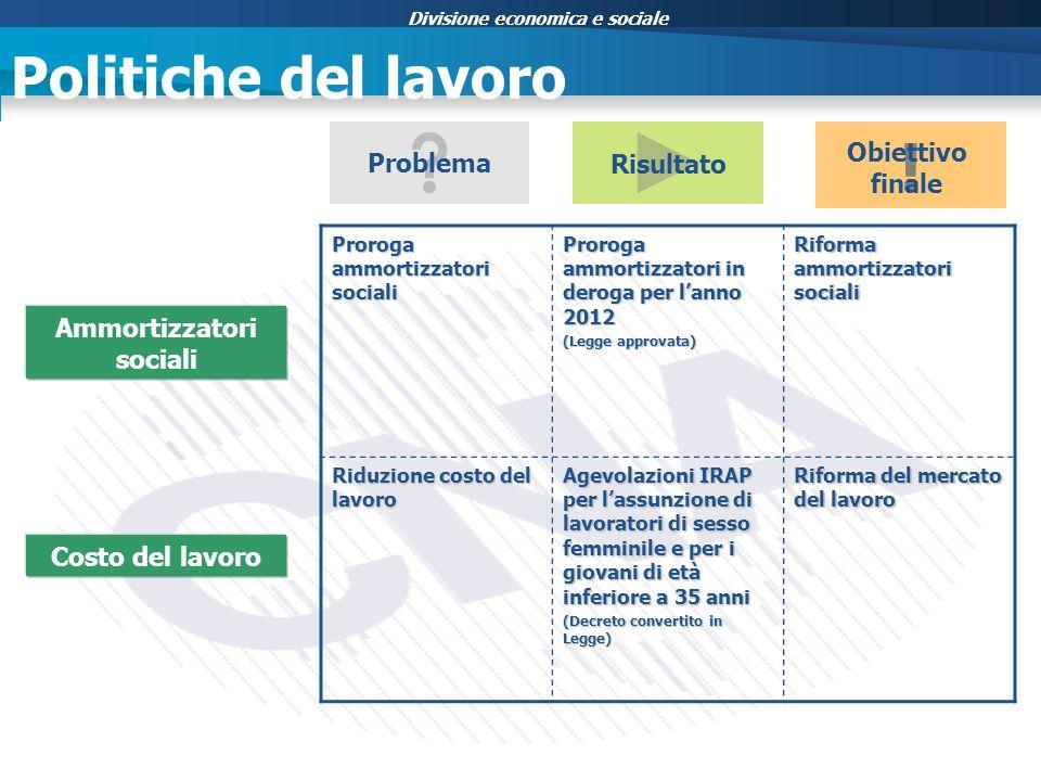 Divisione economica e sociale Politiche del lavoro Ammortizzatori sociali Costo del lavoro Risultato Proroga ammortizzatori sociali Proroga ammortizza