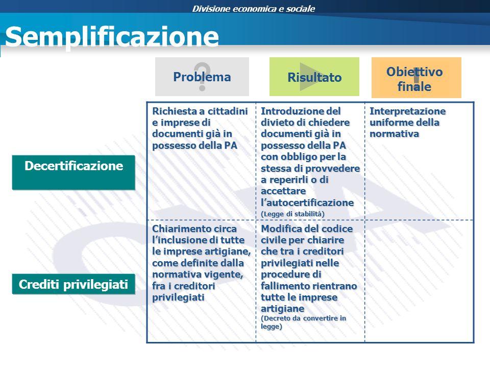 Divisione economica e sociale Semplificazione Decertificazione Crediti privilegiati Risultato Richiesta a cittadini e imprese di documenti già in poss