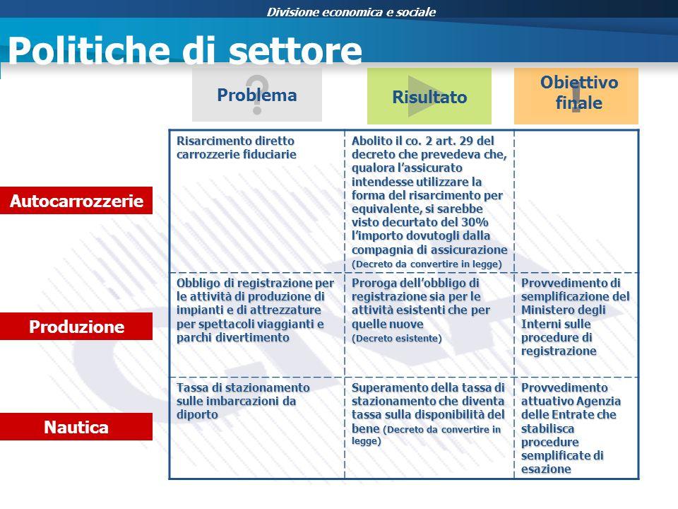 Divisione economica e sociale Politiche di settore Nautica Risultato Problema Risarcimento diretto carrozzerie fiduciarie Abolito il co.