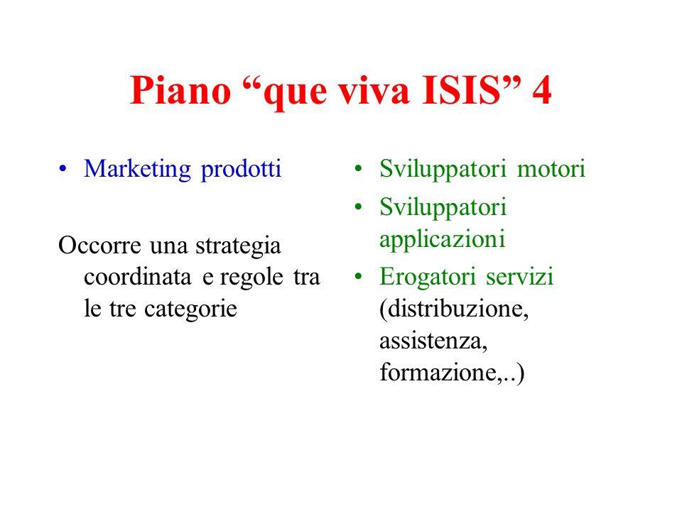 Piano que viva ISIS 4 Marketing prodotti Occorre una strategia coordinata e regole tra le tre categorie Sviluppatori motori Sviluppatori applicazioni
