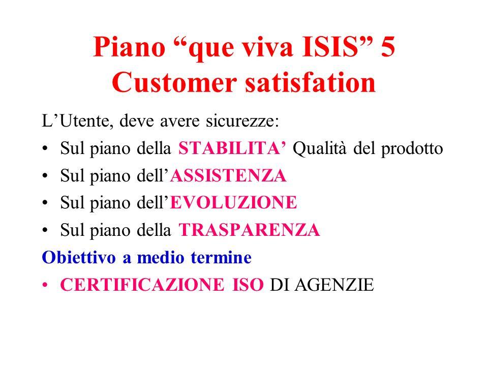 Piano que viva ISIS 5 Customer satisfation LUtente, deve avere sicurezze: Sul piano della STABILITA Qualità del prodotto Sul piano dellASSISTENZA Sul