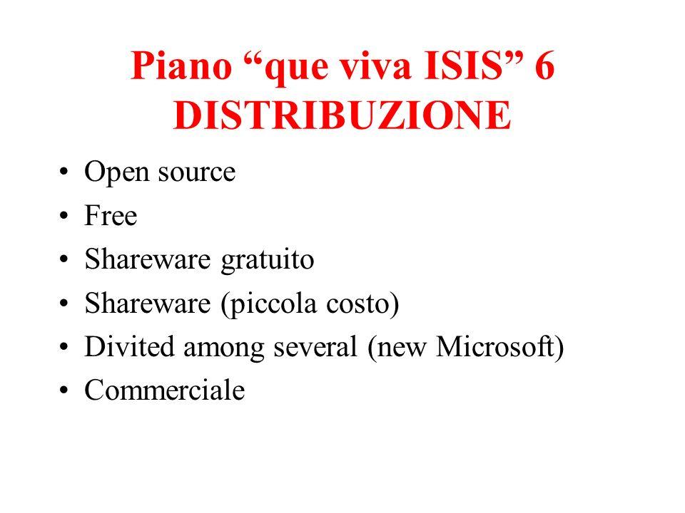 Piano que viva ISIS 6 DISTRIBUZIONE Open source Free Shareware gratuito Shareware (piccola costo) Divited among several (new Microsoft) Commerciale