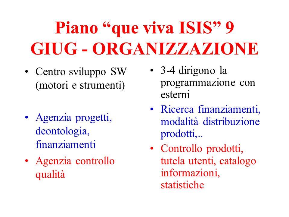 Piano que viva ISIS 9 GIUG - ORGANIZZAZIONE Centro sviluppo SW (motori e strumenti) Agenzia progetti, deontologia, finanziamenti Agenzia controllo qua