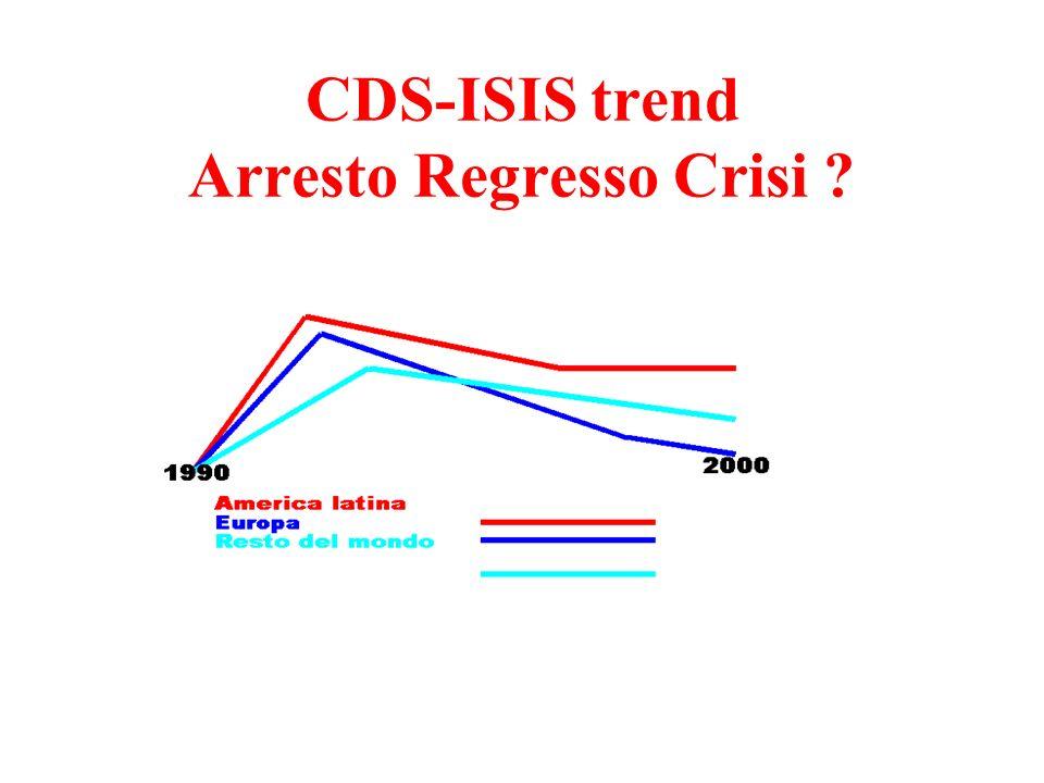 CDS-ISIS trend Arresto Regresso Crisi ?
