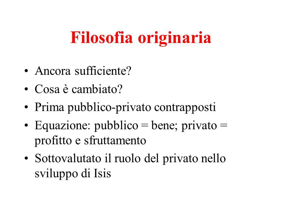 Filosofia originaria Ancora sufficiente? Cosa è cambiato? Prima pubblico-privato contrapposti Equazione: pubblico = bene; privato = profitto e sfrutta