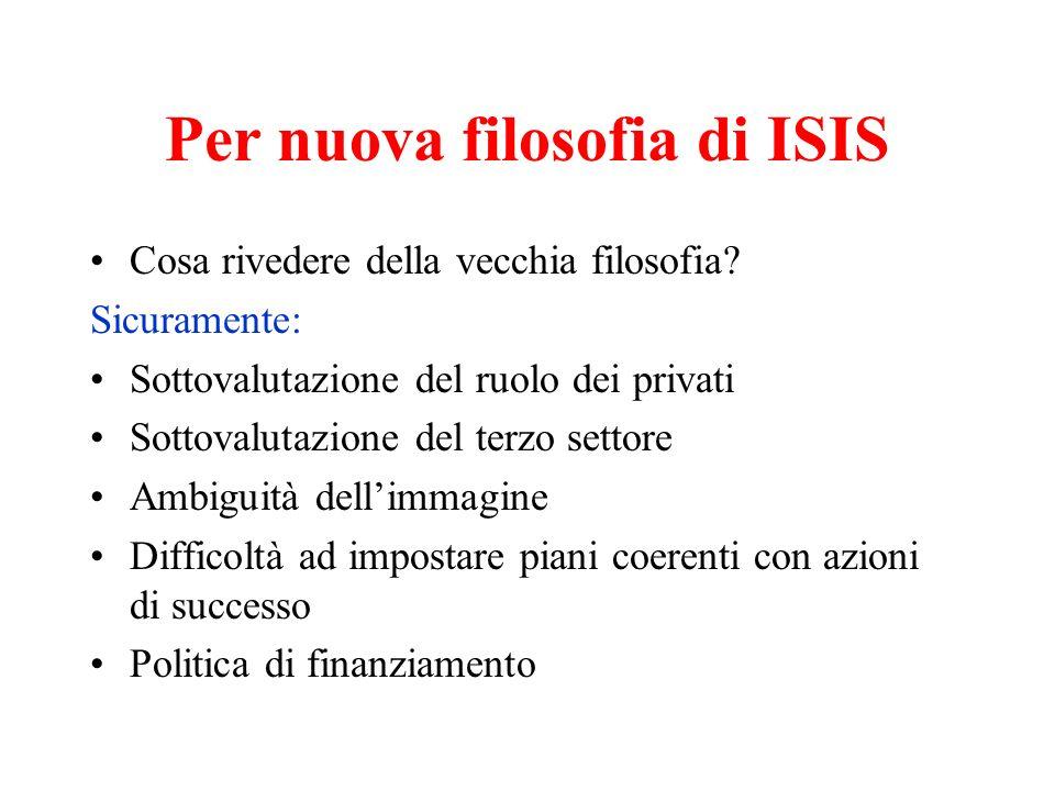 Per nuova filosofia di ISIS Cosa rivedere della vecchia filosofia? Sicuramente: Sottovalutazione del ruolo dei privati Sottovalutazione del terzo sett
