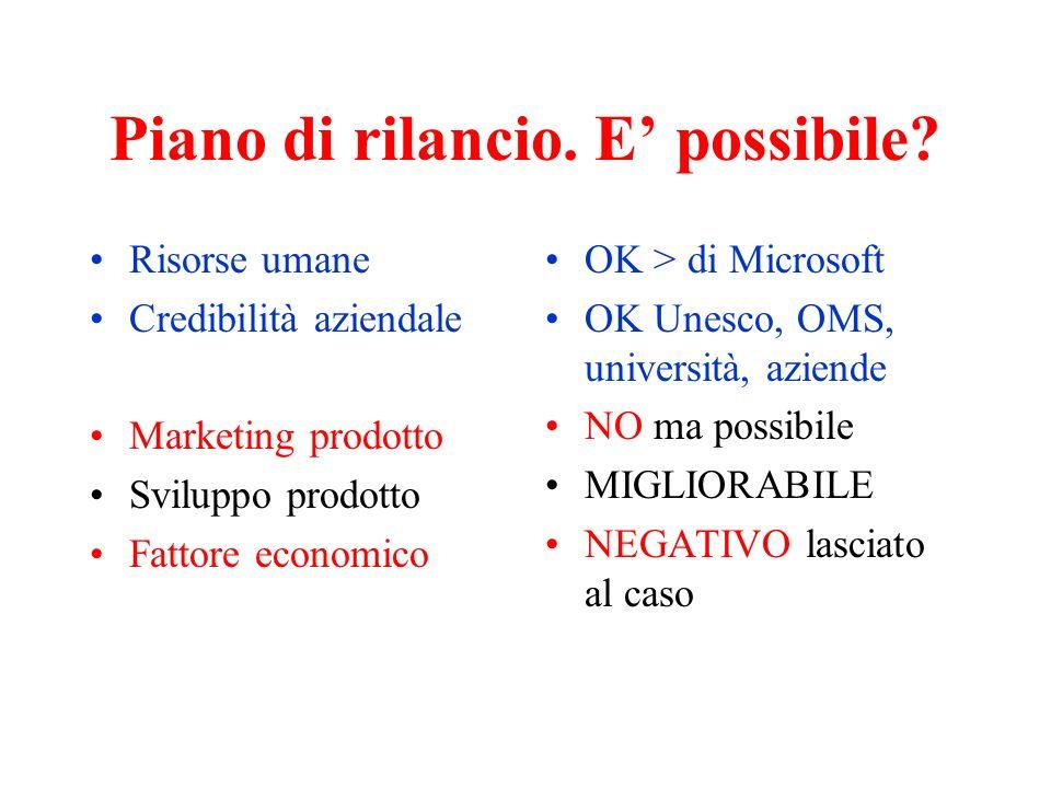 Piano di rilancio. E possibile? Risorse umane Credibilità aziendale Marketing prodotto Sviluppo prodotto Fattore economico OK > di Microsoft OK Unesco