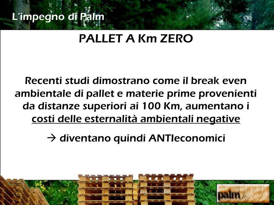 PALLET A Km ZERO Recenti studi dimostrano come il break even ambientale di pallet e materie prime provenienti da distanze superiori ai 100 Km, aumentano i costi delle esternalità ambientali negative diventano quindi ANTIeconomici Limpegno di Palm