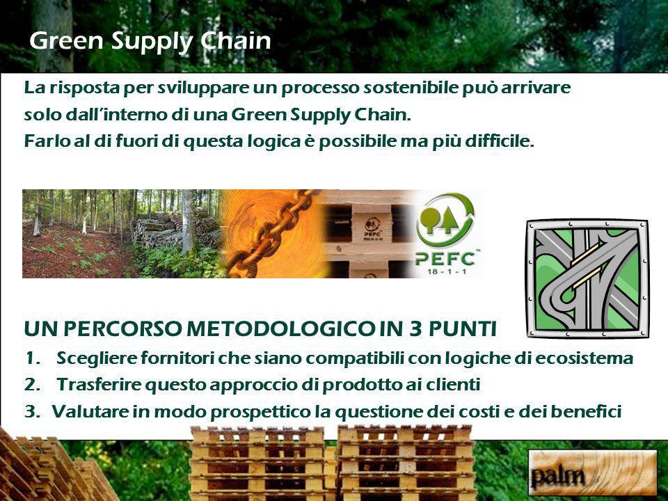 Green Supply Chain UN PERCORSO METODOLOGICO IN 3 PUNTI 1. Scegliere fornitori che siano compatibili con logiche di ecosistema 2. Trasferire questo app