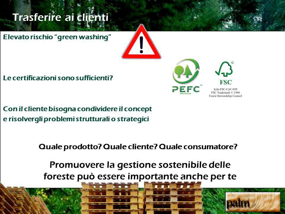 Trasferire ai clienti Elevato rischio green washing Le certificazioni sono sufficienti.