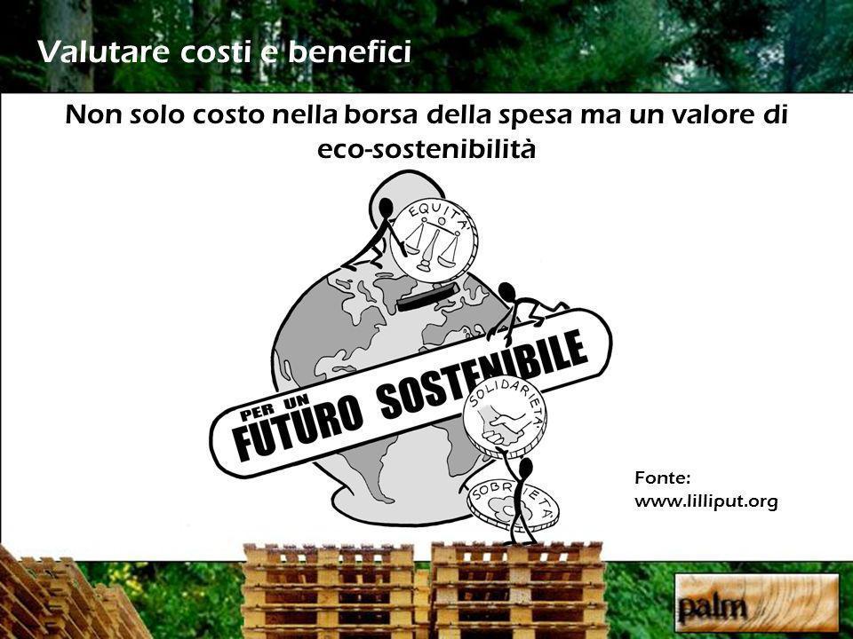 Valutare costi e benefici Fonte: www.lilliput.org Non solo costo nella borsa della spesa ma un valore di eco-sostenibilità