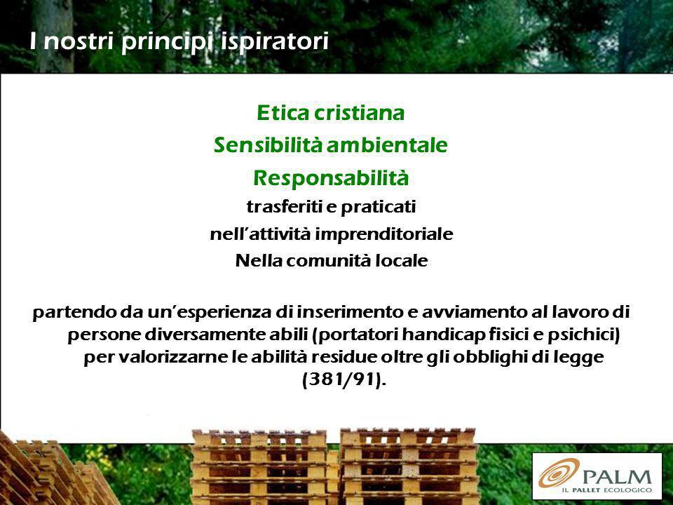 I nostri principi ispiratori Etica cristiana Sensibilità ambientale Responsabilità trasferiti e praticati nellattività imprenditoriale Nella comunità