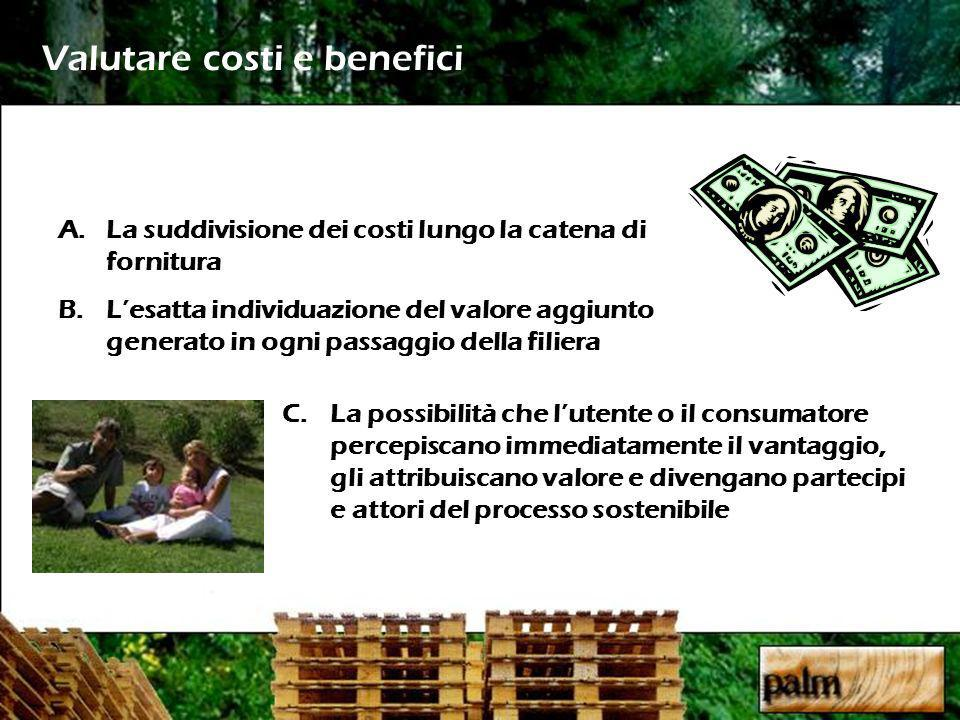 Valutare costi e benefici A.La suddivisione dei costi lungo la catena di fornitura B.Lesatta individuazione del valore aggiunto generato in ogni passaggio della filiera C.La possibilità che lutente o il consumatore percepiscano immediatamente il vantaggio, gli attribuiscano valore e divengano partecipi e attori del processo sostenibile