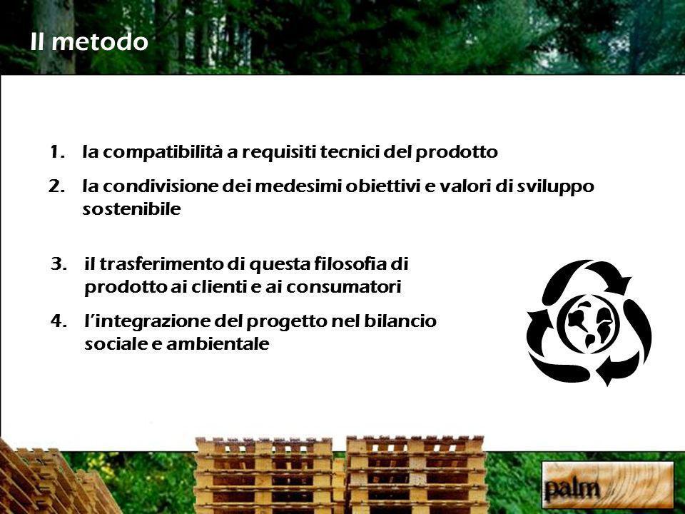 Il metodo 1.la compatibilità a requisiti tecnici del prodotto 2.la condivisione dei medesimi obiettivi e valori di sviluppo sostenibile 3.il trasferimento di questa filosofia di prodotto ai clienti e ai consumatori 4.lintegrazione del progetto nel bilancio sociale e ambientale