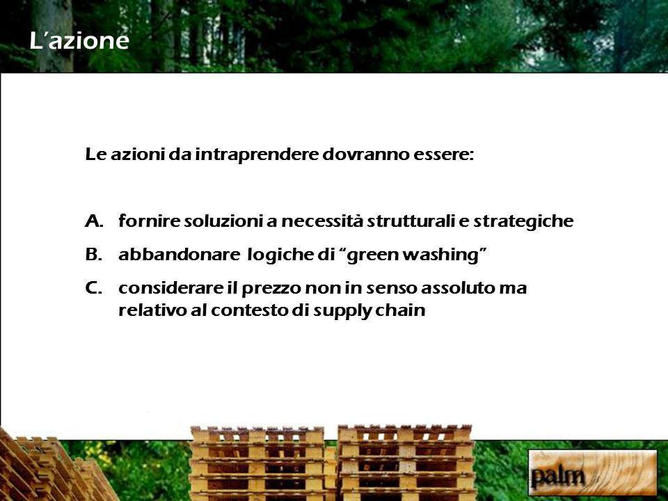 Lazione Le azioni da intraprendere dovranno essere: A.fornire soluzioni a necessità strutturali e strategiche B.abbandonare logiche di green washing C