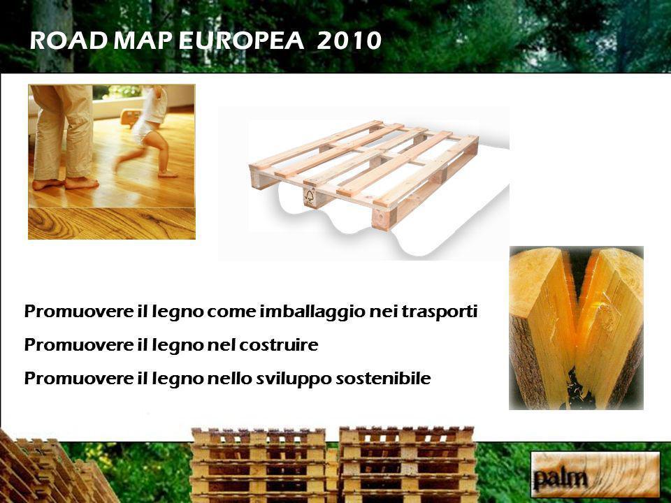 ROAD MAP EUROPEA 2010 Promuovere il legno come imballaggio nei trasporti Promuovere il legno nel costruire Promuovere il legno nello sviluppo sostenibile