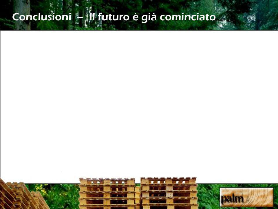 Conclusioni – Il futuro è già cominciato