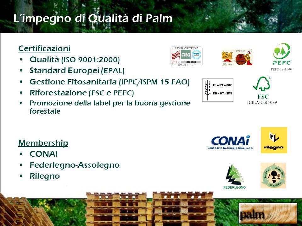 Limpegno di Qualità di Palm Certificazioni Qualità (ISO 9001:2000) Standard Europei ( EPAL) Gestione Fitosanitaria ( IPPC/ISPM 15 FAO) Riforestazione ( FSC e PEFC) Promozione della label per la buona gestione forestale Membership CONAI Federlegno-Assolegno Rilegno