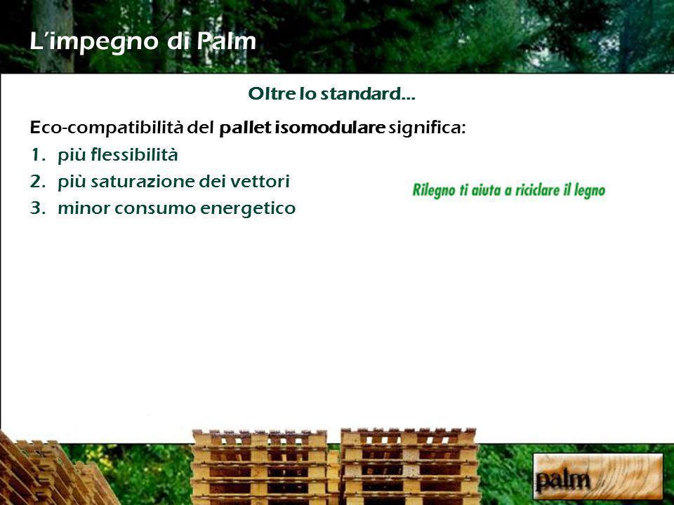 Limpegno di Palm Oltre lo standard… Eco-compatibilità del pallet isomodulare significa: 1.più flessibilità 2.più saturazione dei vettori 3.minor consumo energetico