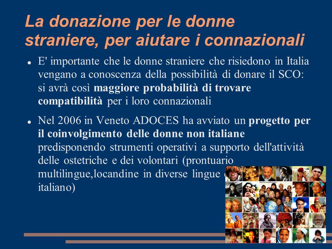 La donazione per le donne straniere, per aiutare i connazionali E' importante che le donne straniere che risiedono in Italia vengano a conoscenza dell
