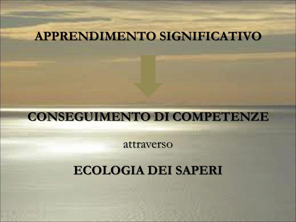APPRENDIMENTO SIGNIFICATIVO CONSEGUIMENTO DI COMPETENZE attraverso ECOLOGIA DEI SAPERI
