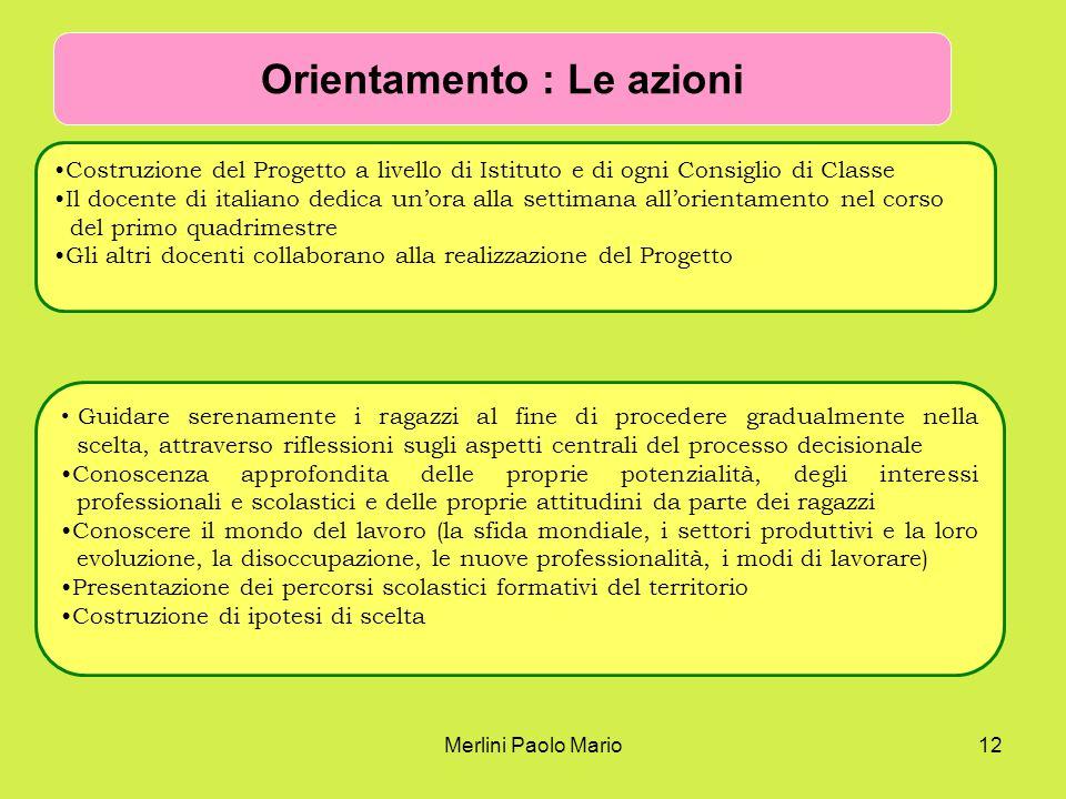 Merlini Paolo Mario12 Orientamento : Le azioni Costruzione del Progetto a livello di Istituto e di ogni Consiglio di Classe Il docente di italiano ded