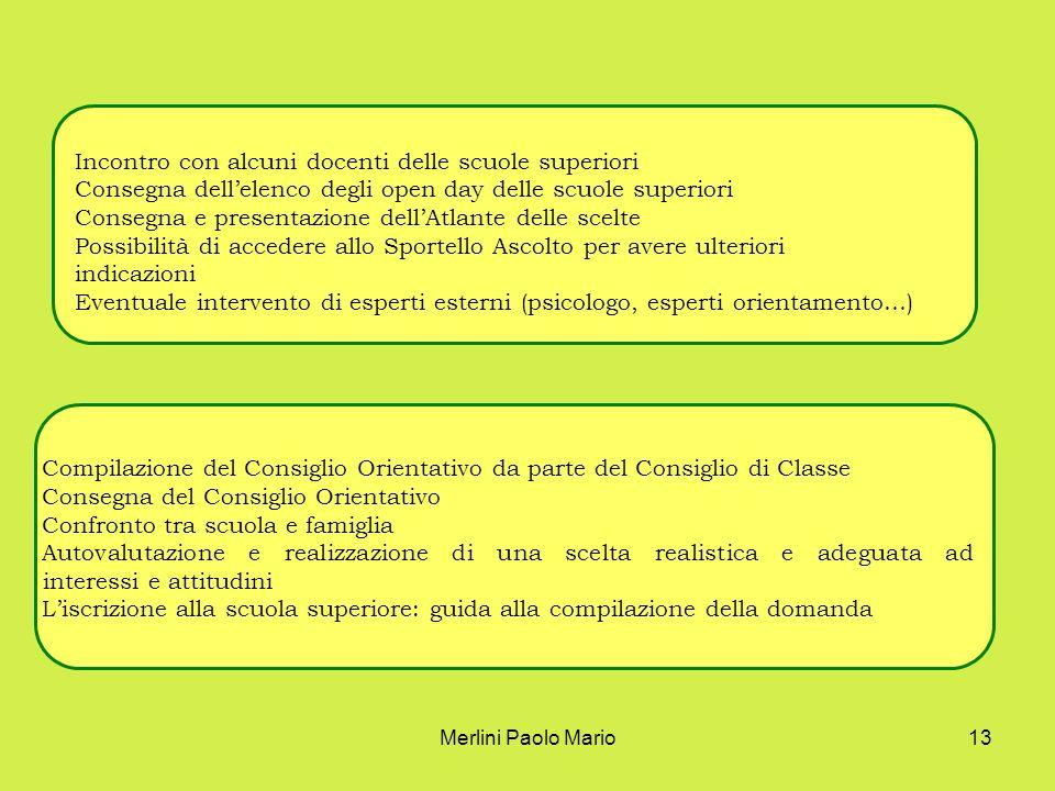 Merlini Paolo Mario13 Compilazione del Consiglio Orientativo da parte del Consiglio di Classe Consegna del Consiglio Orientativo Confronto tra scuola