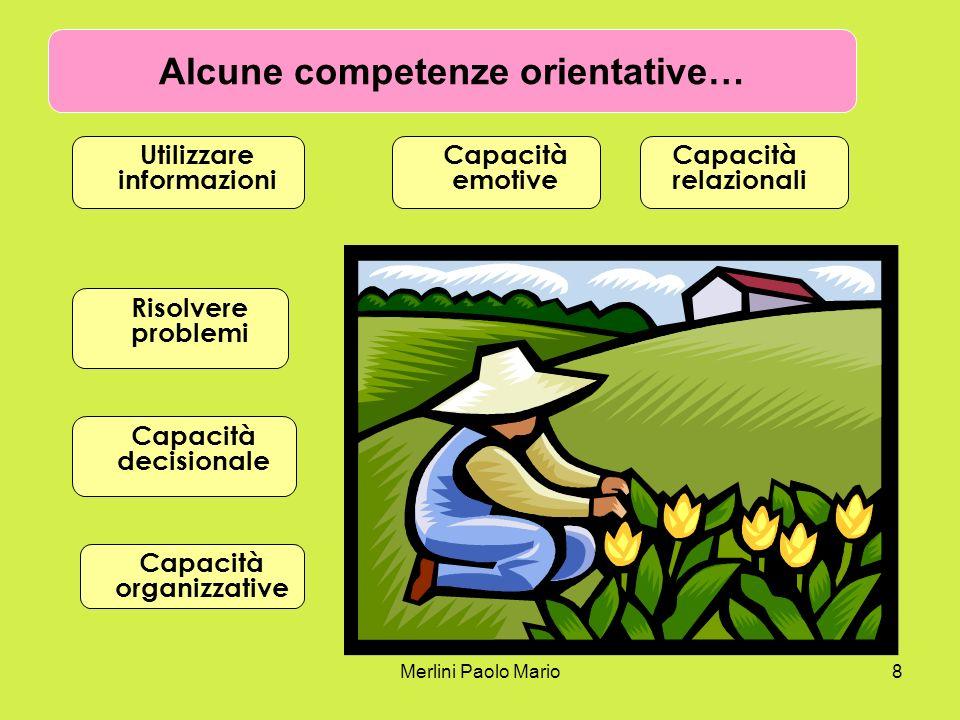 Merlini Paolo Mario8 Alcune competenze orientative… Utilizzare informazioni Risolvere problemi Capacità decisionale Capacità organizzative Capacità re
