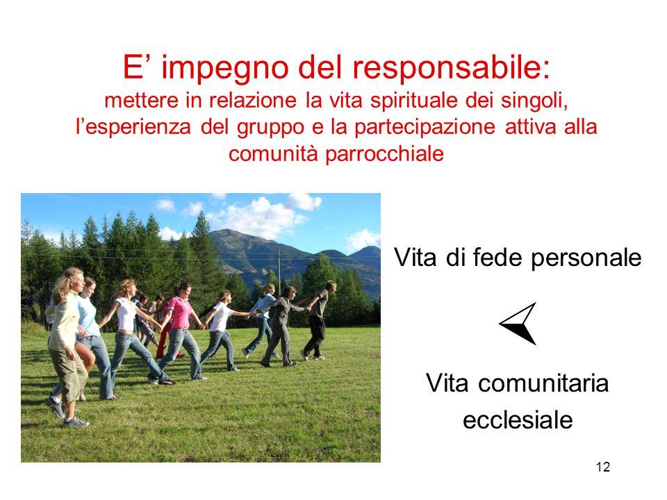 12 E impegno del responsabile: mettere in relazione la vita spirituale dei singoli, lesperienza del gruppo e la partecipazione attiva alla comunità parrocchiale Vita di fede personale Vita comunitaria ecclesiale