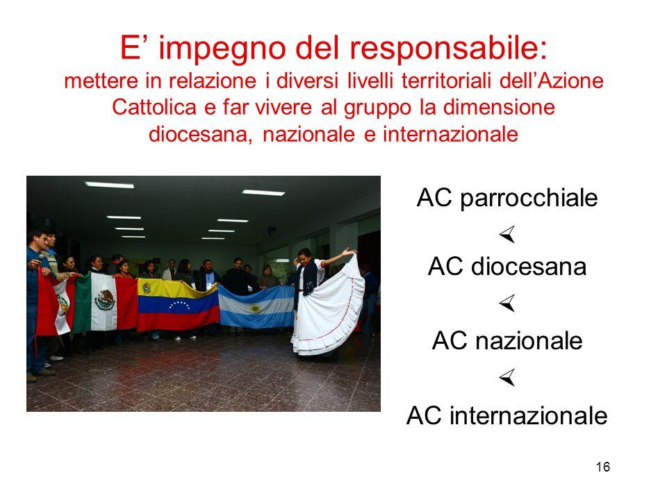 16 E impegno del responsabile: mettere in relazione i diversi livelli territoriali dellAzione Cattolica e far vivere al gruppo la dimensione diocesana