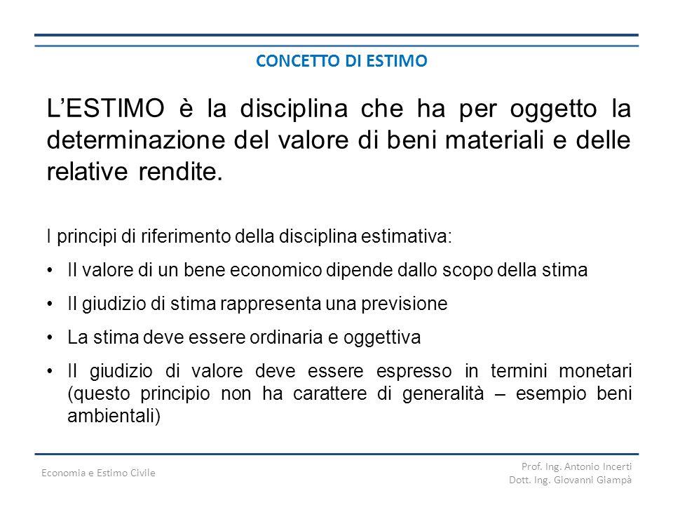 Economia e Estimo Civile Prof.Ing. Antonio Incerti Dott.