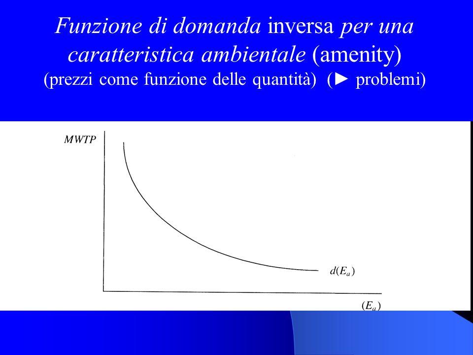 Funzione di domanda inversa per una caratteristica ambientale (amenity) (prezzi come funzione delle quantità) ( problemi)