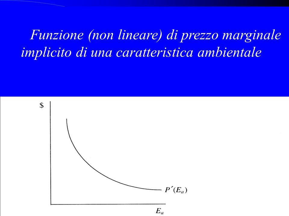 Funzione (non lineare) di prezzo marginale implicito di una caratteristica ambientale