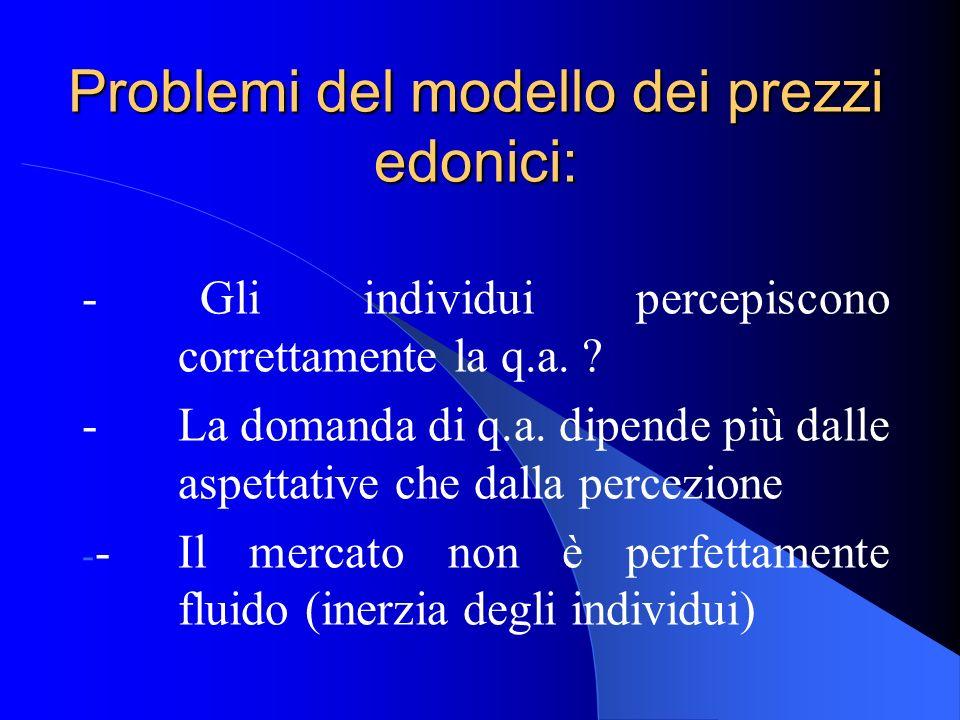Problemi del modello dei prezzi edonici: - Gli individui percepiscono correttamente la q.a. ? - La domanda di q.a. dipende più dalle aspettative che d