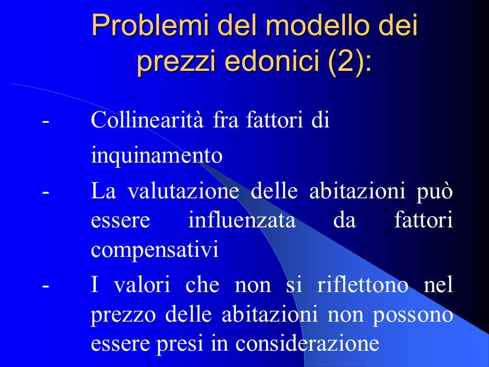 Problemi del modello dei prezzi edonici (2): - Collinearità fra fattori di inquinamento - La valutazione delle abitazioni può essere influenzata da fa
