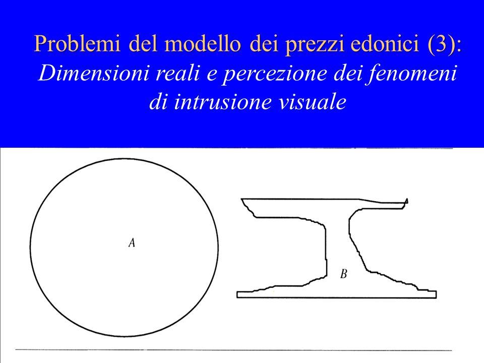 Problemi del modello dei prezzi edonici (3): Dimensioni reali e percezione dei fenomeni di intrusione visuale