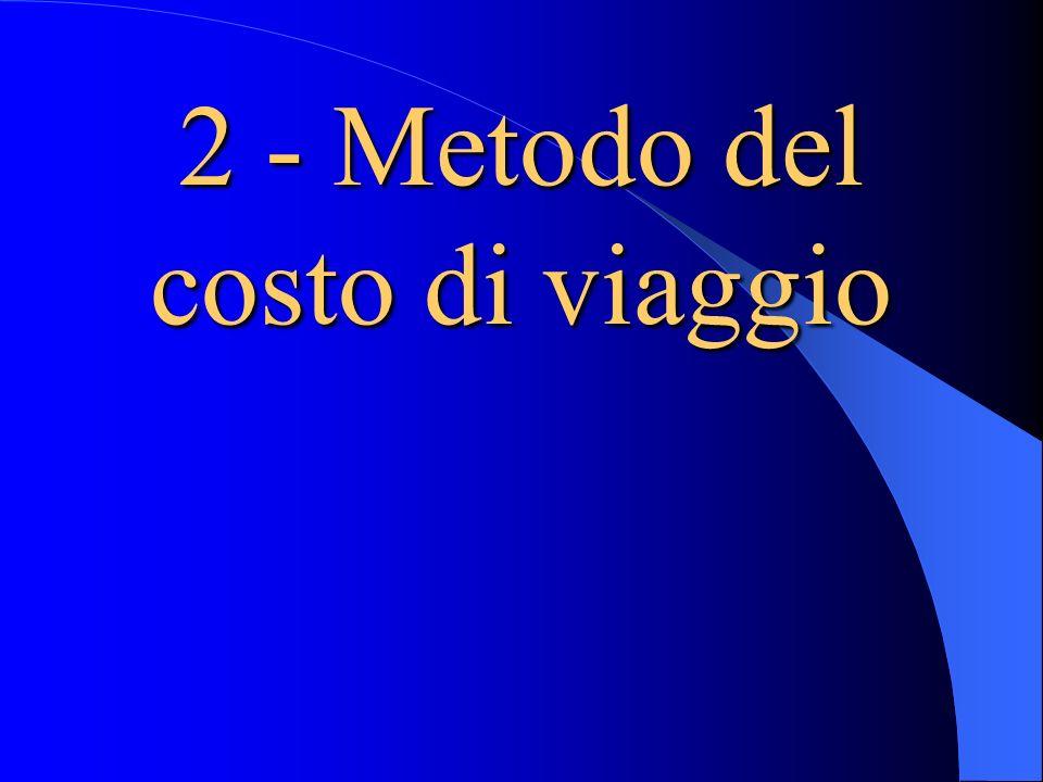 2 - Metodo del costo di viaggio
