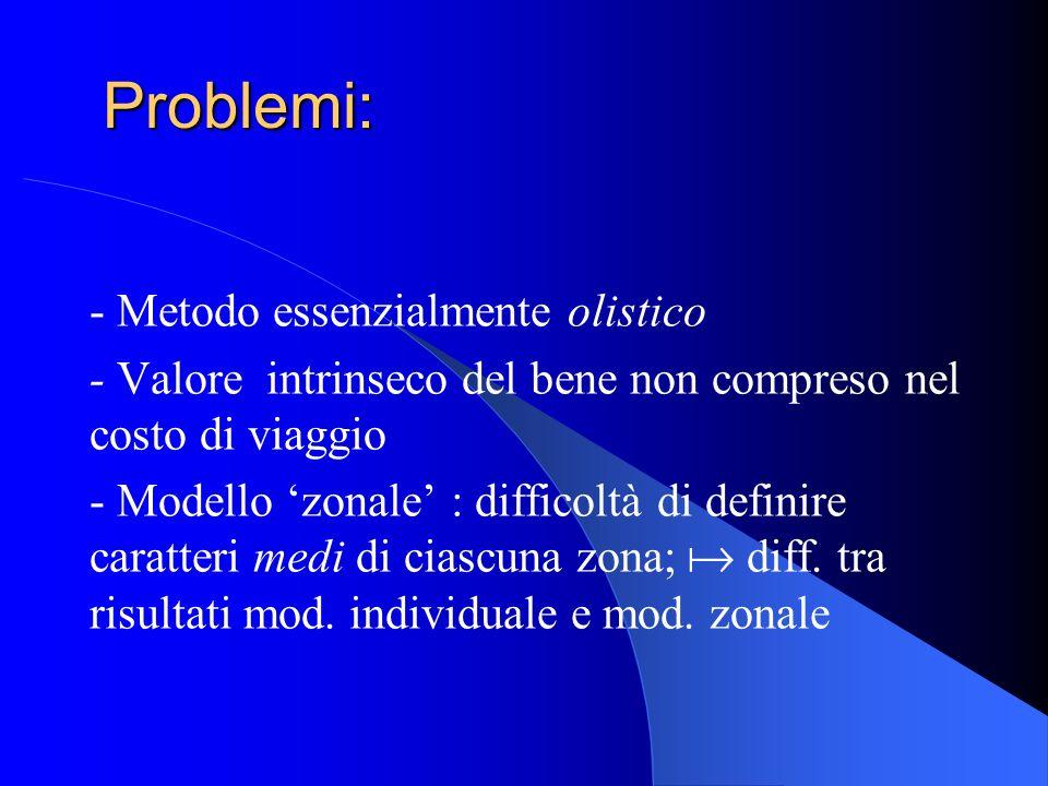 Problemi: - Metodo essenzialmente olistico - Valore intrinseco del bene non compreso nel costo di viaggio - Modello zonale : difficoltà di definire ca