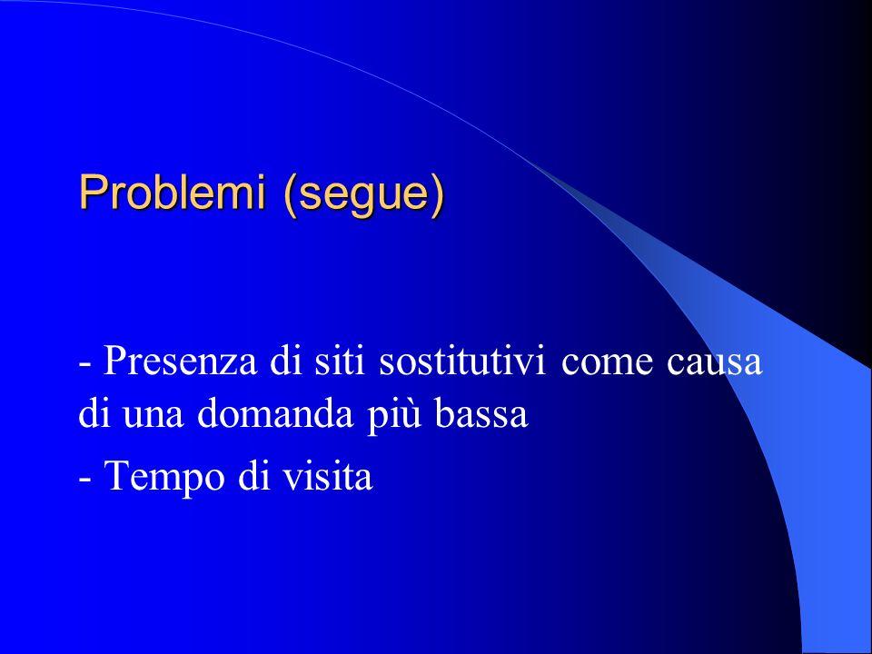 Problemi (segue) - Presenza di siti sostitutivi come causa di una domanda più bassa - Tempo di visita