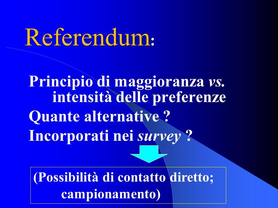 Referendum: Principio di maggioranza vs. intensità delle preferenze Quante alternative ? Incorporati nei survey ? (Possibilità di contatto diretto; ca