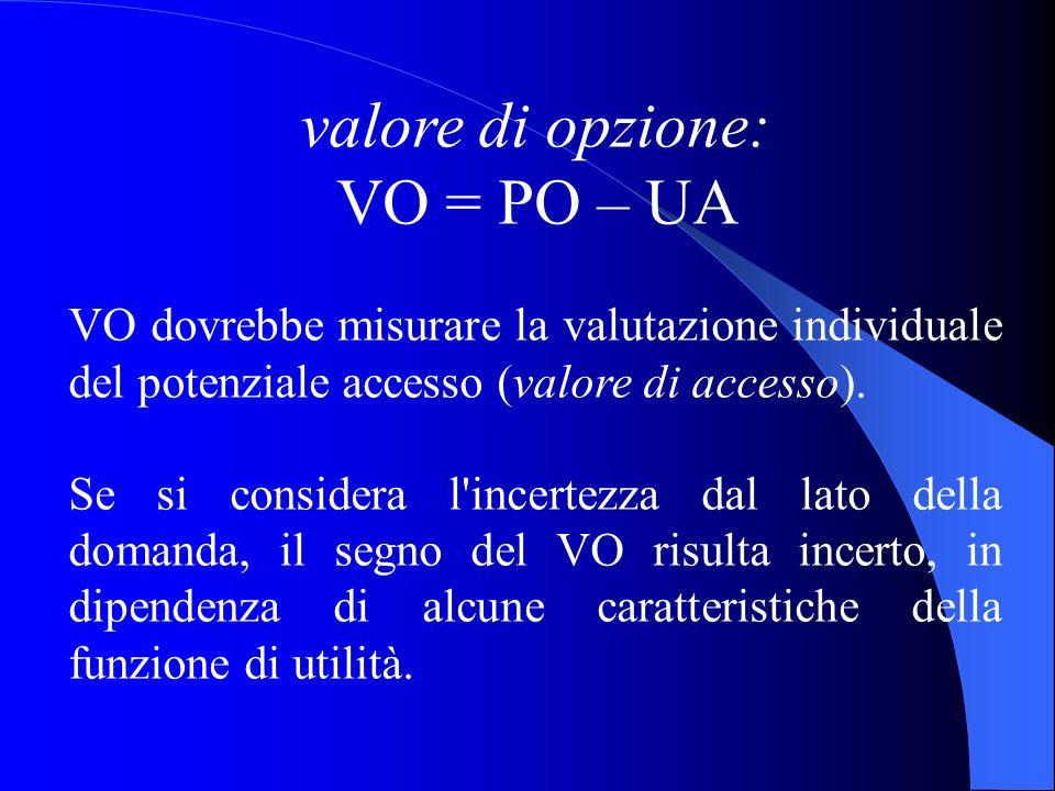 valore di opzione: VO = PO – UA VO dovrebbe misurare la valutazione individuale del potenziale accesso (valore di accesso). Se si considera l'incertez