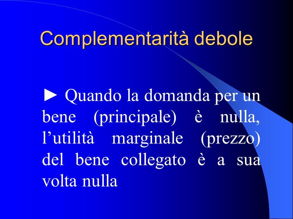 Complementarità debole Quando la domanda per un bene (principale) è nulla, l utilità marginale (prezzo) del bene collegato è a sua volta nulla